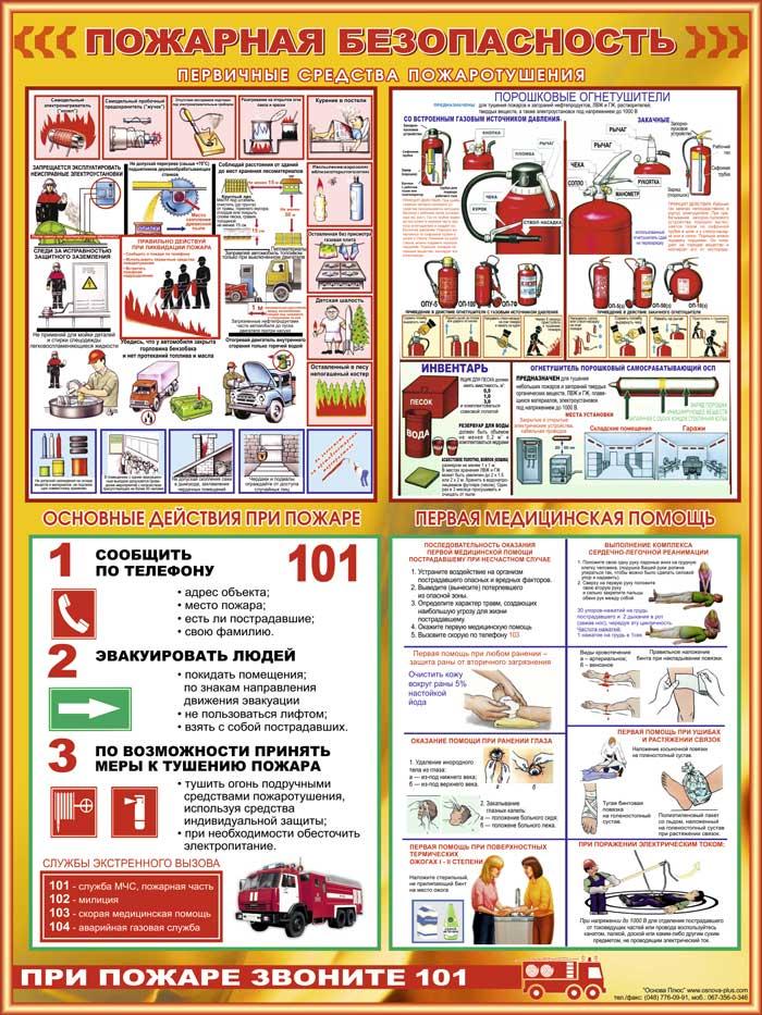 инструкция по пожарной безопасности на пищеблоке больницы - фото 3